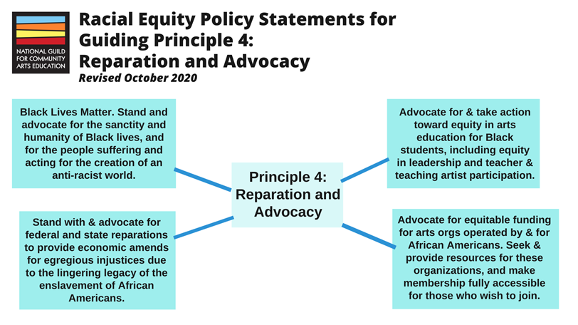 Racial Equity Policy Statements for Guiding Principle 4: Reparation and Advocacy. 1: Black Lives Matter. Stand and advocate for the sanctity and humanity of Black lives, and for the people suffering and acting for the creation of an anti-racist world. 2: Stand with and advocate for federal and state reparations to provide economic amends for egregious injustices due to the lingering legacy of the enslavement of Afircan Americans. 3: Advocate for and take action toward equity in arts education for Black students, including equity in leadership and teacher and teaching artist participation. 4: Advocate for equitable funding for arts organizations operated by and for African Americans. Seek and provide resources for these organizations, and make membership fully accessible for those who wish to join.